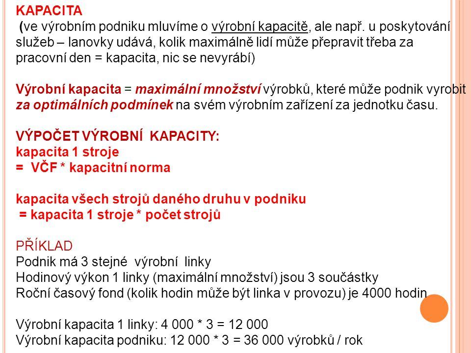 KAPACITA (ve výrobním podniku mluvíme o výrobní kapacitě, ale např.