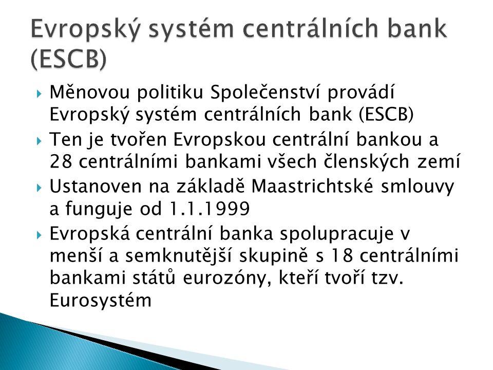 Měnovou politiku Společenství provádí Evropský systém centrálních bank (ESCB)  Ten je tvořen Evropskou centrální bankou a 28 centrálními bankami vš