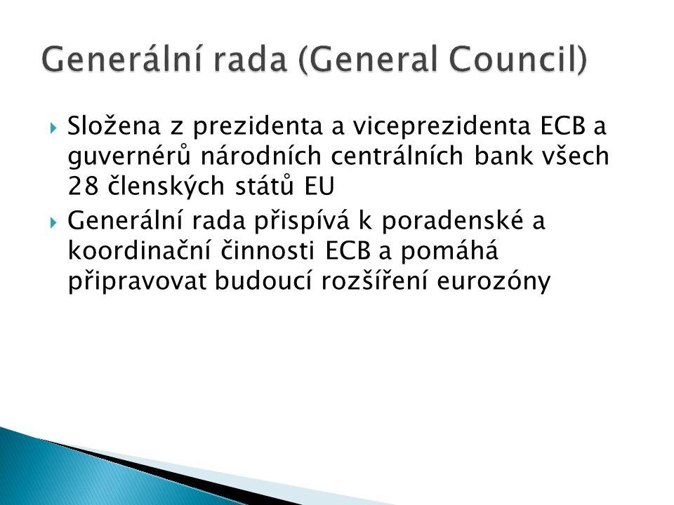  Složena z prezidenta a viceprezidenta ECB a guvernérů národních centrálních bank všech 28 členských států EU  Generální rada přispívá k poradenské