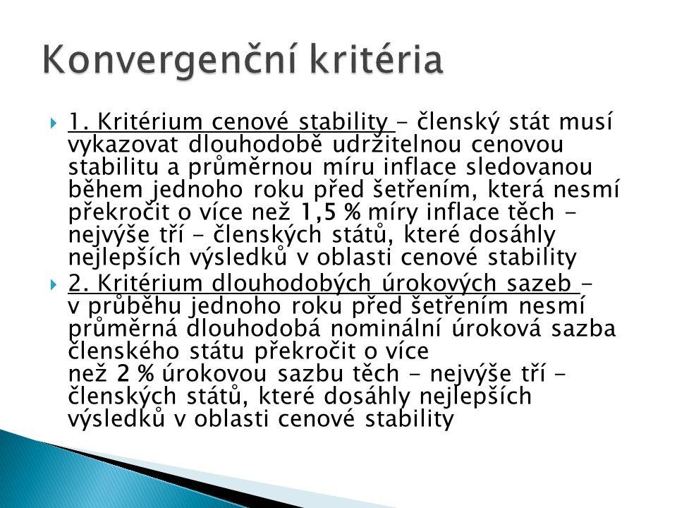  1. Kritérium cenové stability - členský stát musí vykazovat dlouhodobě udržitelnou cenovou stabilitu a průměrnou míru inflace sledovanou během jedno