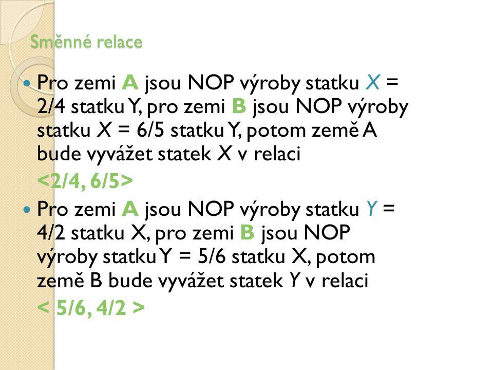 Směnné relace Pro zemi A jsou NOP výroby statku X = 2/4 statku Y, pro zemi B jsou NOP výroby statku X = 6/5 statku Y, potom země A bude vyvážet statek