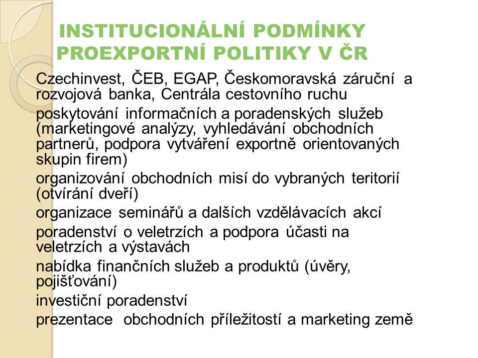 INSTITUCIONÁLNÍ PODMÍNKY PROEXPORTNÍ POLITIKY V ČR  Czechinvest, ČEB, EGAP, Českomoravská záruční a rozvojová banka, Centrála cestovního ruchu  posk