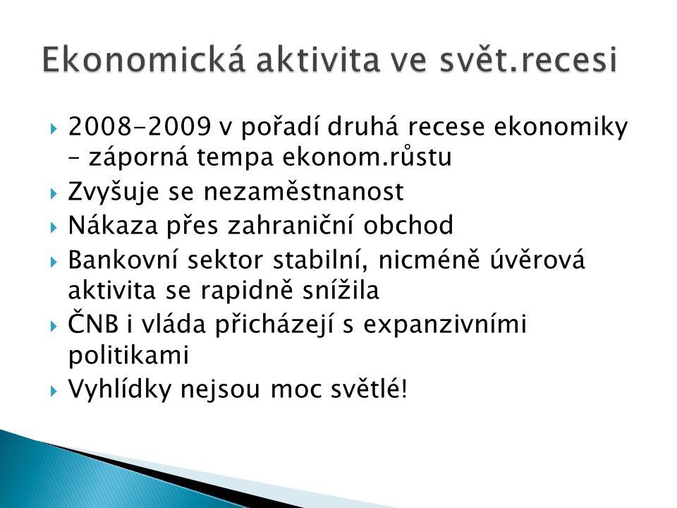  2008-2009 v pořadí druhá recese ekonomiky – záporná tempa ekonom.růstu  Zvyšuje se nezaměstnanost  Nákaza přes zahraniční obchod  Bankovní sektor stabilní, nicméně úvěrová aktivita se rapidně snížila  ČNB i vláda přicházejí s expanzivními politikami  Vyhlídky nejsou moc světlé!