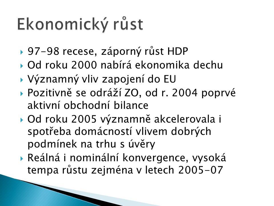  97-98 recese, záporný růst HDP  Od roku 2000 nabírá ekonomika dechu  Významný vliv zapojení do EU  Pozitivně se odráží ZO, od r.