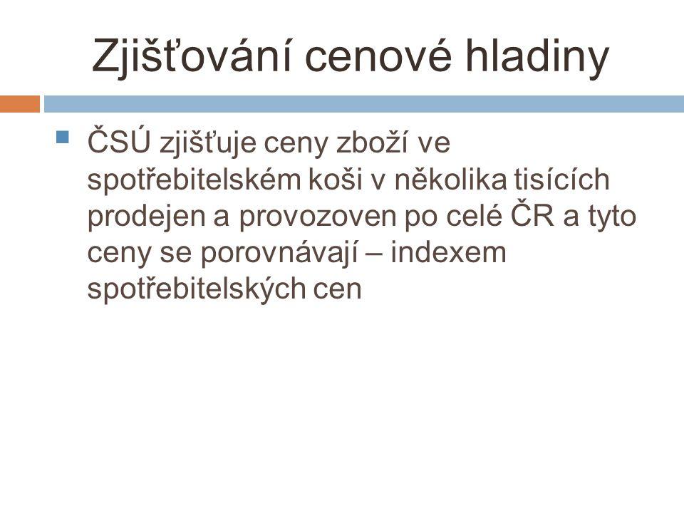Zjišťování cenové hladiny  ČSÚ zjišťuje ceny zboží ve spotřebitelském koši v několika tisících prodejen a provozoven po celé ČR a tyto ceny se porovnávají – indexem spotřebitelských cen