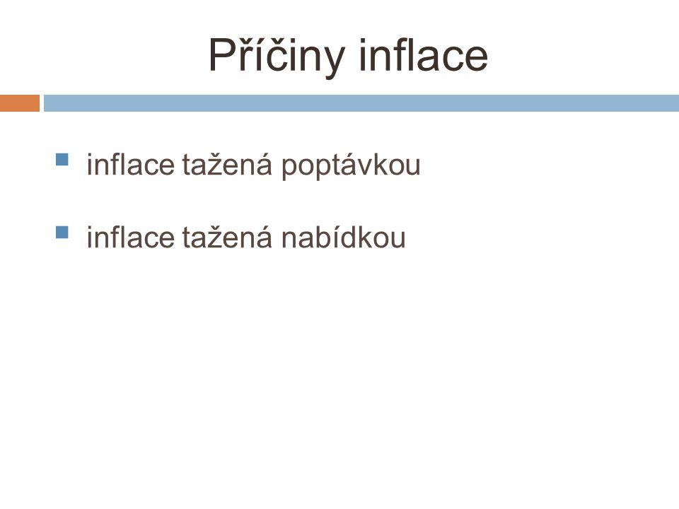 Příčiny inflace  inflace tažená poptávkou  inflace tažená nabídkou