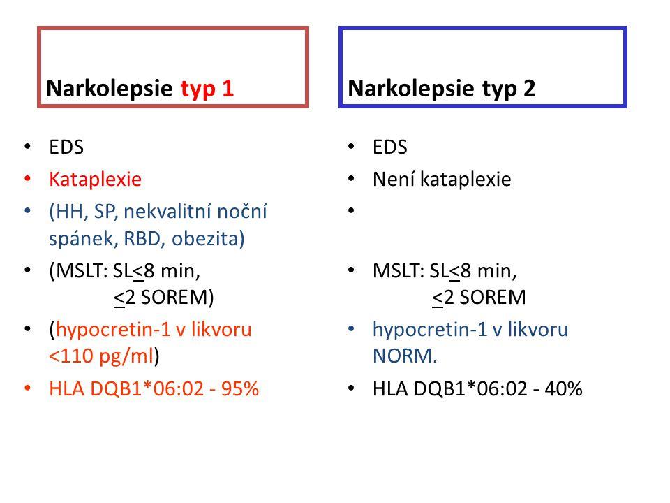 Narkolepsie typ 1 EDS Kataplexie (HH, SP, nekvalitní noční spánek, RBD, obezita) (MSLT: SL<8 min, <2 SOREM) (hypocretin-1 v likvoru <110 pg/ml) HLA DQ