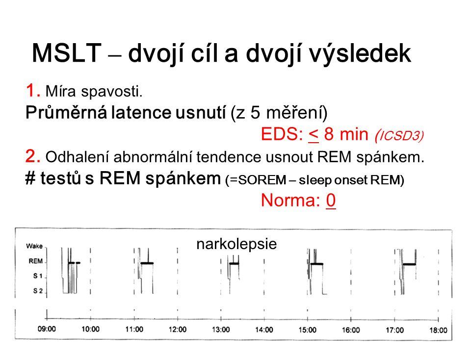 1. Míra spavosti. Průměrná latence usnutí (z 5 měření) EDS: < 8 min ( ICSD3) 2. Odhalení abnormální tendence usnout REM spánkem. # testů s REM spánkem