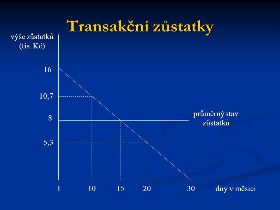 průměrný stav zůstatků dny v měsíci výše zůstatků (tis.
