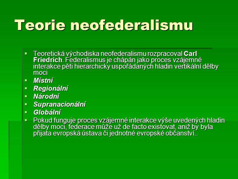 Teorie neofederalismu  Teoretická východiska neofederalismu rozpracoval Carl Friedrich.