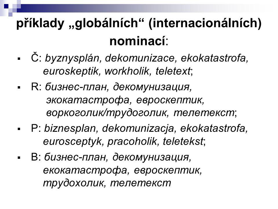 """příklady """"globálních"""" (internacionálních) nominací:  Č: byznysplán, dekomunizace, ekokatastrofa, euroskeptik, workholik, teletext;  R: бизнес-план,"""