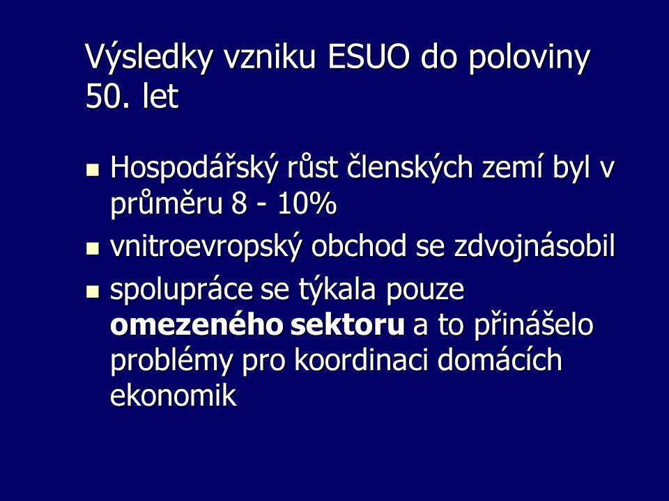 Výsledky vzniku ESUO do poloviny 50. let Hospodářský růst členských zemí byl v průměru 8 - 10% Hospodářský růst členských zemí byl v průměru 8 - 10% v