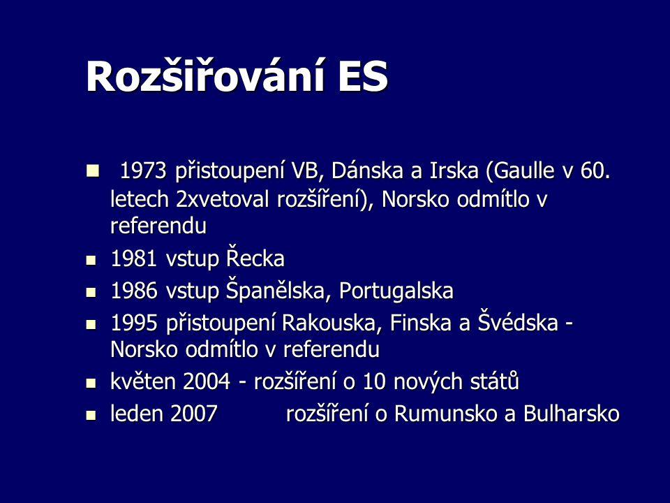 Rozšiřování ES 1973 přistoupení VB, Dánska a Irska (Gaulle v 60. letech 2xvetoval rozšíření), Norsko odmítlo v referendu 1973 přistoupení VB, Dánska a