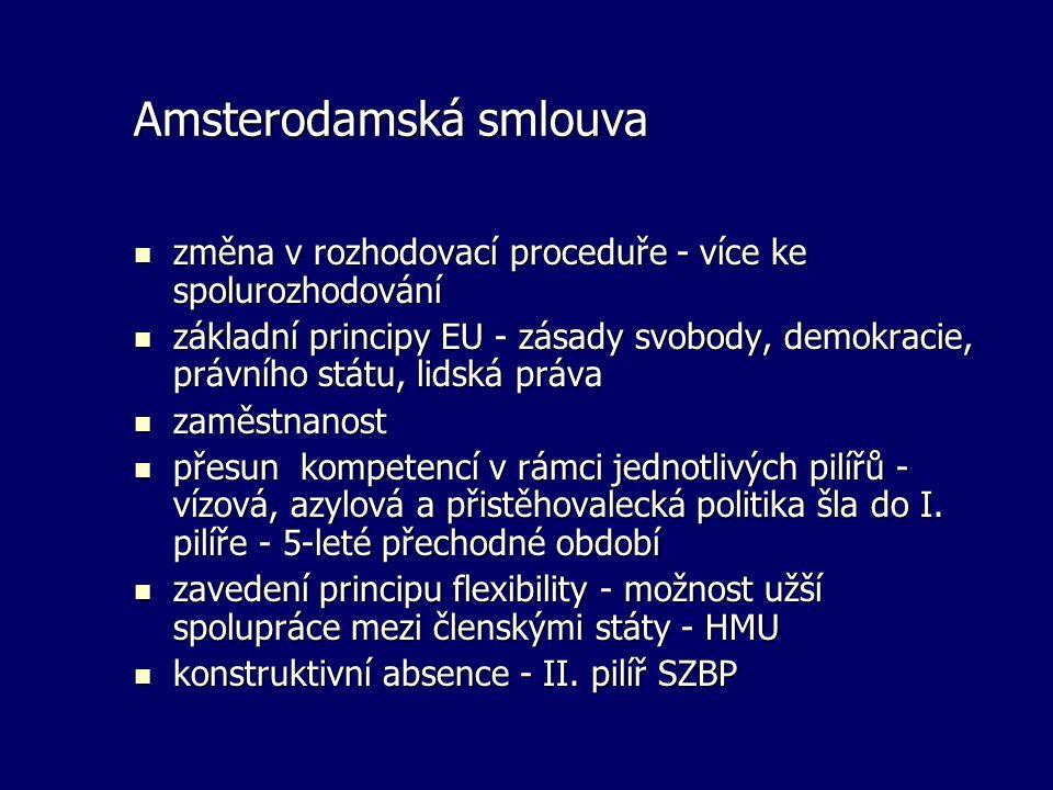 Amsterodamská smlouva změna v rozhodovací proceduře - více ke spolurozhodování změna v rozhodovací proceduře - více ke spolurozhodování základní princ