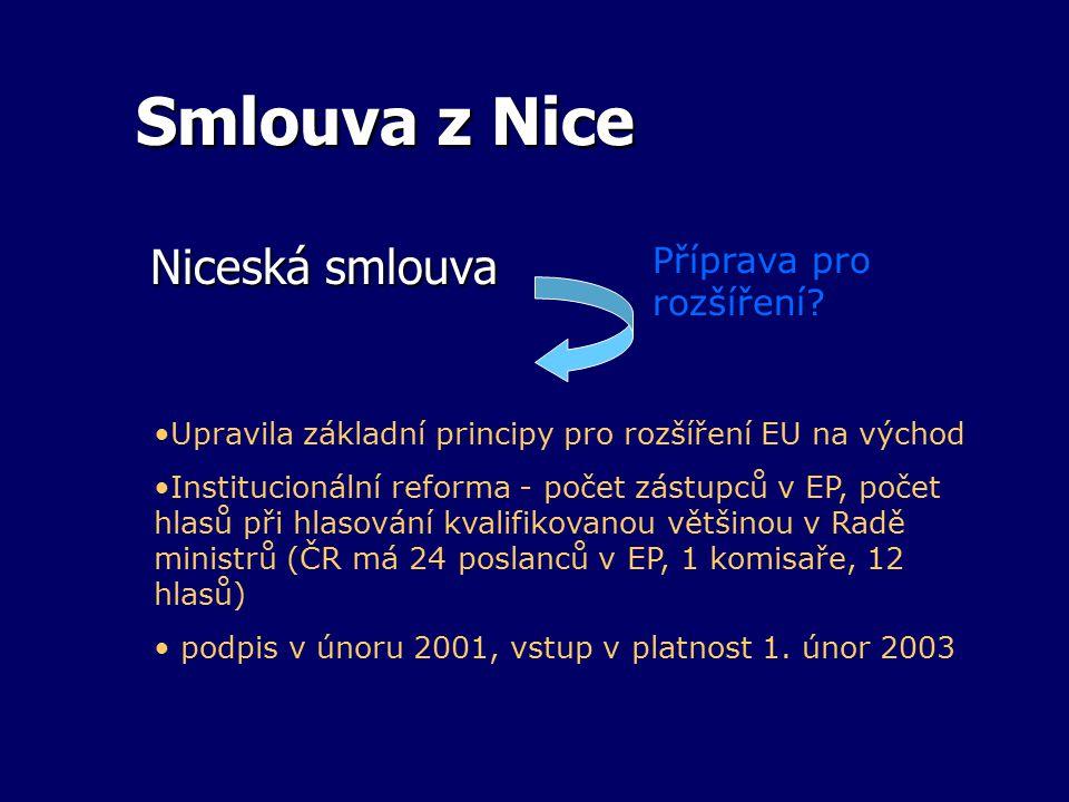 Smlouva z Nice Niceská smlouva Niceská smlouva Upravila základní principy pro rozšíření EU na východ Institucionální reforma - počet zástupců v EP, po