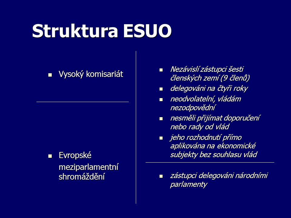 Struktura ESUO Vysoký komisariát Vysoký komisariát Evropské Evropské meziparlamentní shromáždění Nezávislí zástupci šesti členských zemí (9 členů) Nez