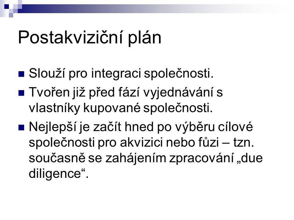Postakviziční plán Slouží pro integraci společnosti. Tvořen již před fází vyjednávání s vlastníky kupované společnosti. Nejlepší je začít hned po výbě