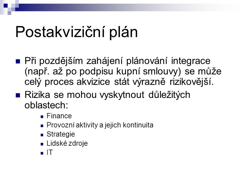 Postakviziční plán Při pozdějším zahájení plánování integrace (např. až po podpisu kupní smlouvy) se může celý proces akvizice stát výrazně rizikovějš