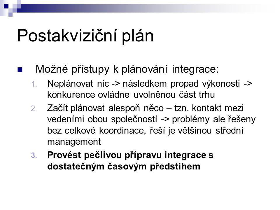 Postakviziční plán Možné přístupy k plánování integrace: 1. Neplánovat nic -> následkem propad výkonosti -> konkurence ovládne uvolněnou část trhu 2.