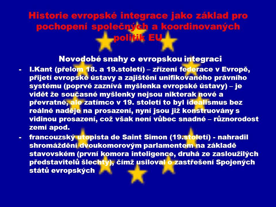 Historie evropské integrace jako základ pro pochopení společných a koordinovaných politik EU Novodobé snahy o evropskou integraci -I.Kant (přelom 18.