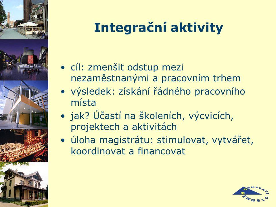 Integrační aktivity cíl: zmenšit odstup mezi nezaměstnanými a pracovním trhem výsledek: získání řádného pracovního místa jak.