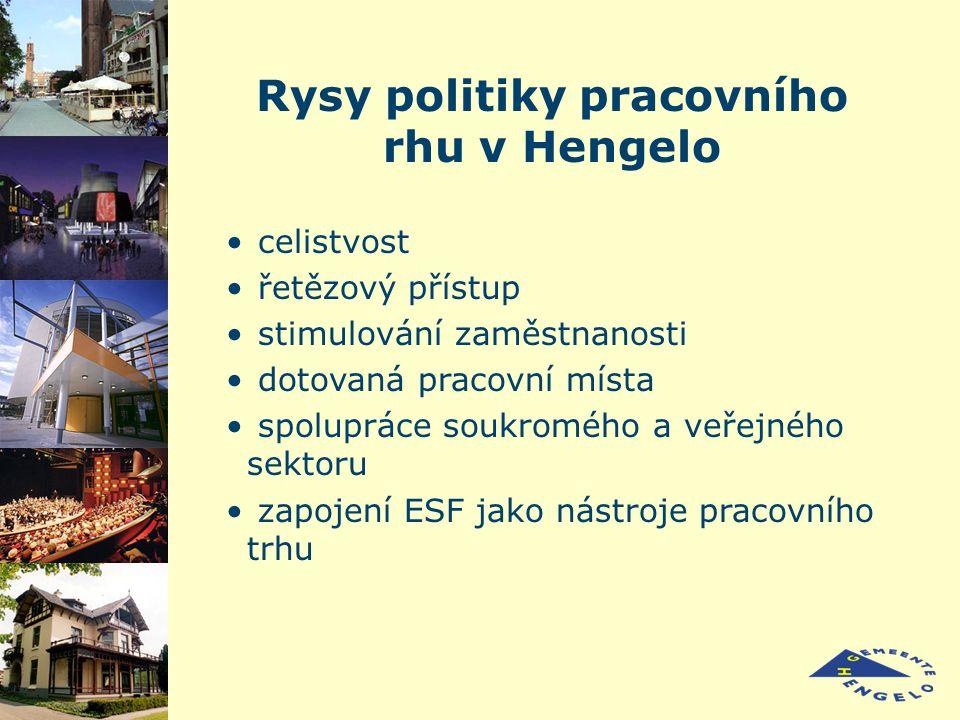 celistvost řetězový přístup stimulování zaměstnanosti dotovaná pracovní místa spolupráce soukromého a veřejného sektoru zapojení ESF jako nástroje pracovního trhu Rysy politiky pracovního rhu v Hengelo
