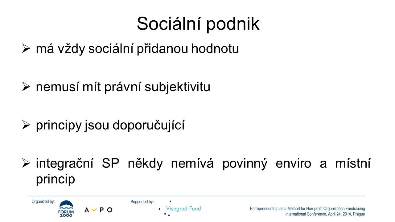 Sociální podnik  má vždy sociální přidanou hodnotu  nemusí mít právní subjektivitu  principy jsou doporučující  integrační SP někdy nemívá povinný enviro a místní princip