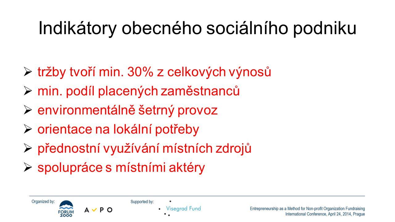 Indikátory obecného sociálního podniku  tržby tvoří min.