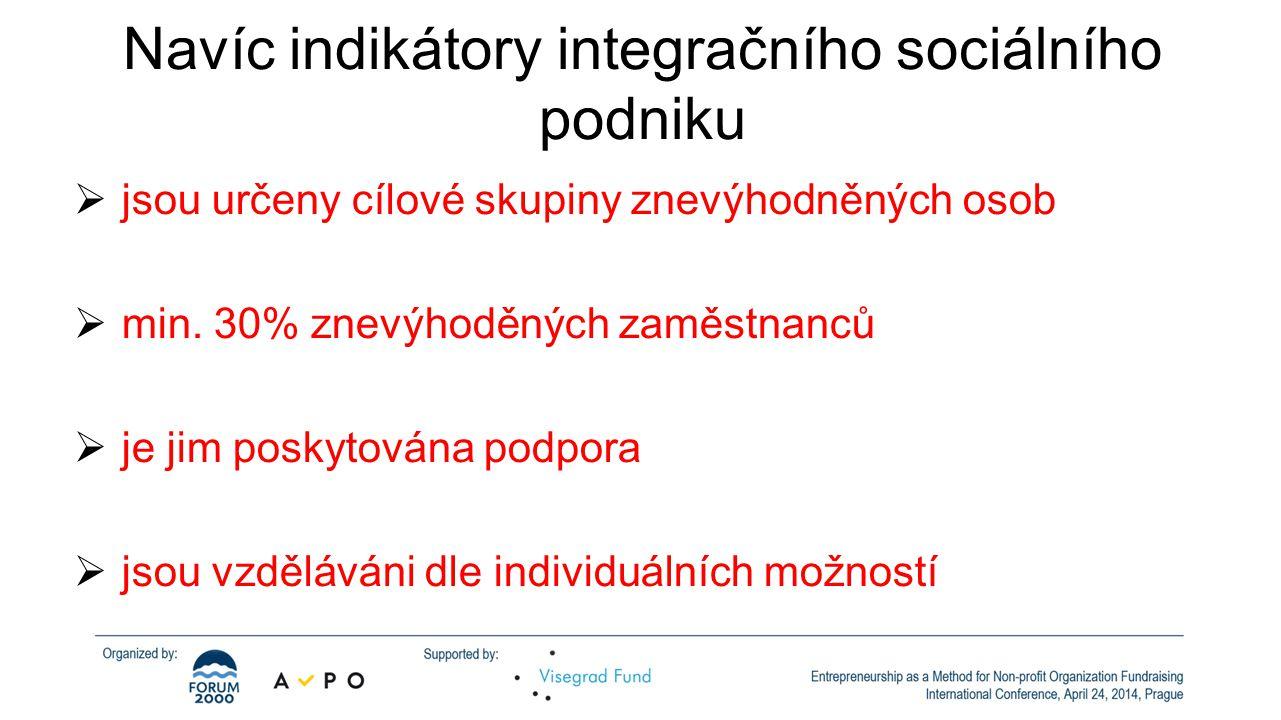Navíc indikátory integračního sociálního podniku  jsou určeny cílové skupiny znevýhodněných osob  min.