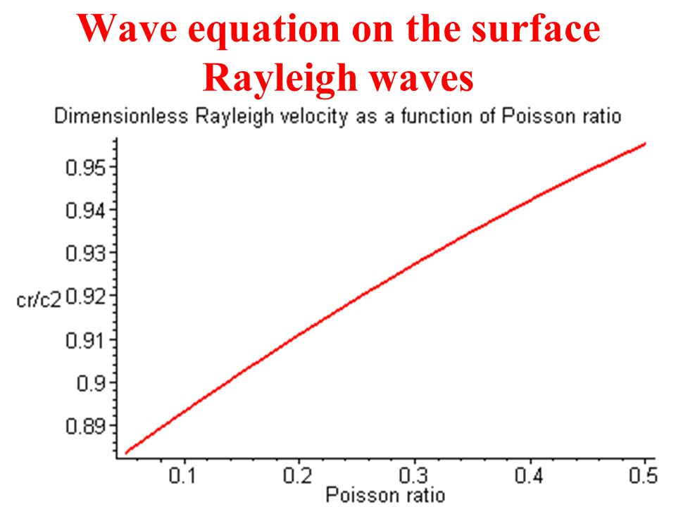 Wave equation on the surface Rayleigh waves