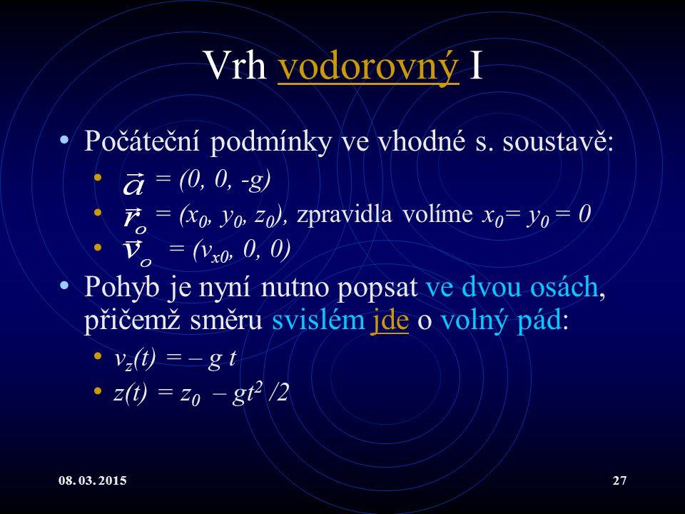 08. 03. 201527 Vrh vodorovný Ivodorovný Počáteční podmínky ve vhodné s. soustavě: = (0, 0, -g) = (x 0, y 0, z 0 ), zpravidla volíme x 0 = y 0 = 0 = (v