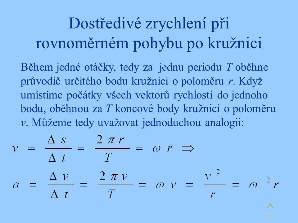 Dostředivé zrychlení při rovnoměrném pohybu po kružnici Během jedné otáčky, tedy za jednu periodu T oběhne průvodič určitého bodu kružnici o poloměru