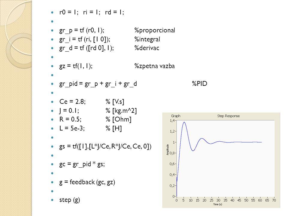 r0 = 1; ri = 1; rd = 1; gr_p = tf (r0, 1);%proporcional gr_i = tf (ri, [1 0]);%integral gr_d = tf ([rd 0], 1);%derivac gz = tf(1, 1);%zpetna vazba gr_