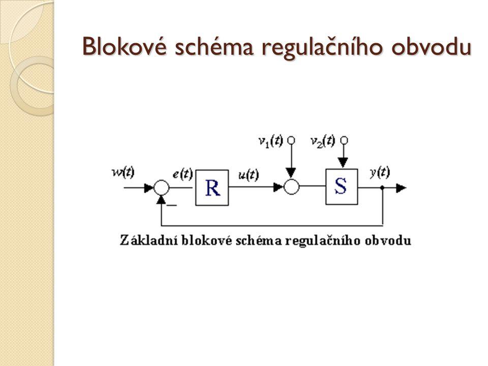 Proporcionální regulátor Pouze zesiluje (násobí) vstup a zesílenou hodnotu přivádí na svůj výstup r0 = 1; gr_p = tf (r0, 1) step (gr_p)