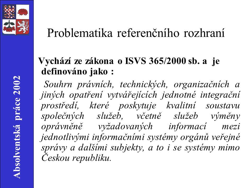 Absolventská práce 2002 Prostředí referenčního rozhraní Prostředí referenčního rozhraní je tvořeno soustavou služeb, které jsou přístupny uživatelům dle jejich přístupových práv Prostředí referenčního rozhraní je záměrně navrhováno jako bezdatové.
