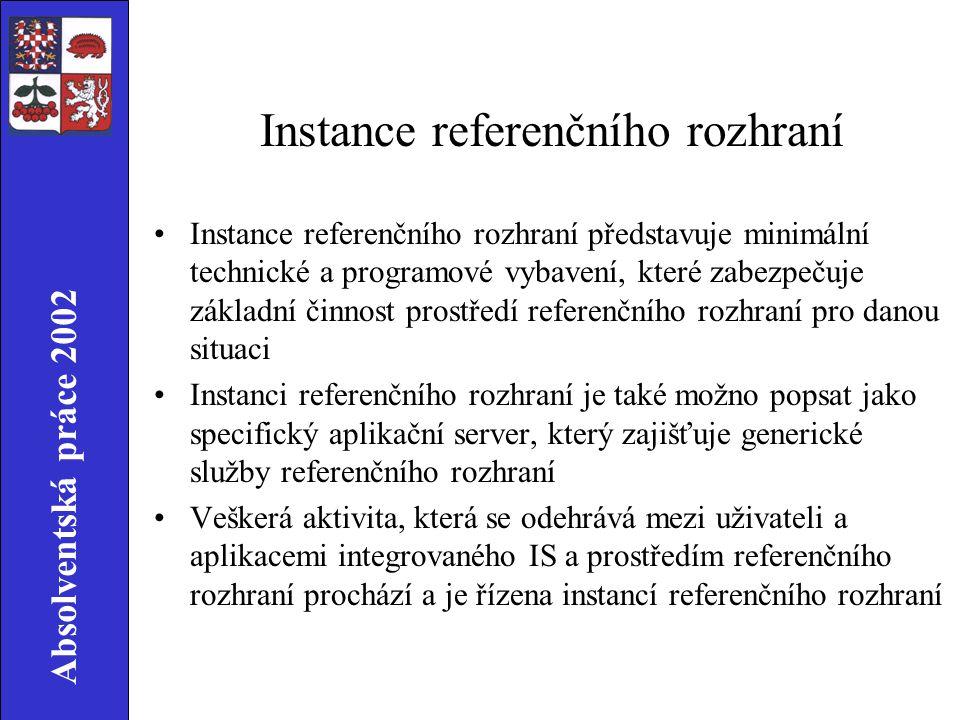 Absolventská práce 2002 Instance referenčního rozhraní Instance referenčního rozhraní představuje minimální technické a programové vybavení, které zabezpečuje základní činnost prostředí referenčního rozhraní pro danou situaci Instanci referenčního rozhraní je také možno popsat jako specifický aplikační server, který zajišťuje generické služby referenčního rozhraní Veškerá aktivita, která se odehrává mezi uživateli a aplikacemi integrovaného IS a prostředím referenčního rozhraní prochází a je řízena instancí referenčního rozhraní