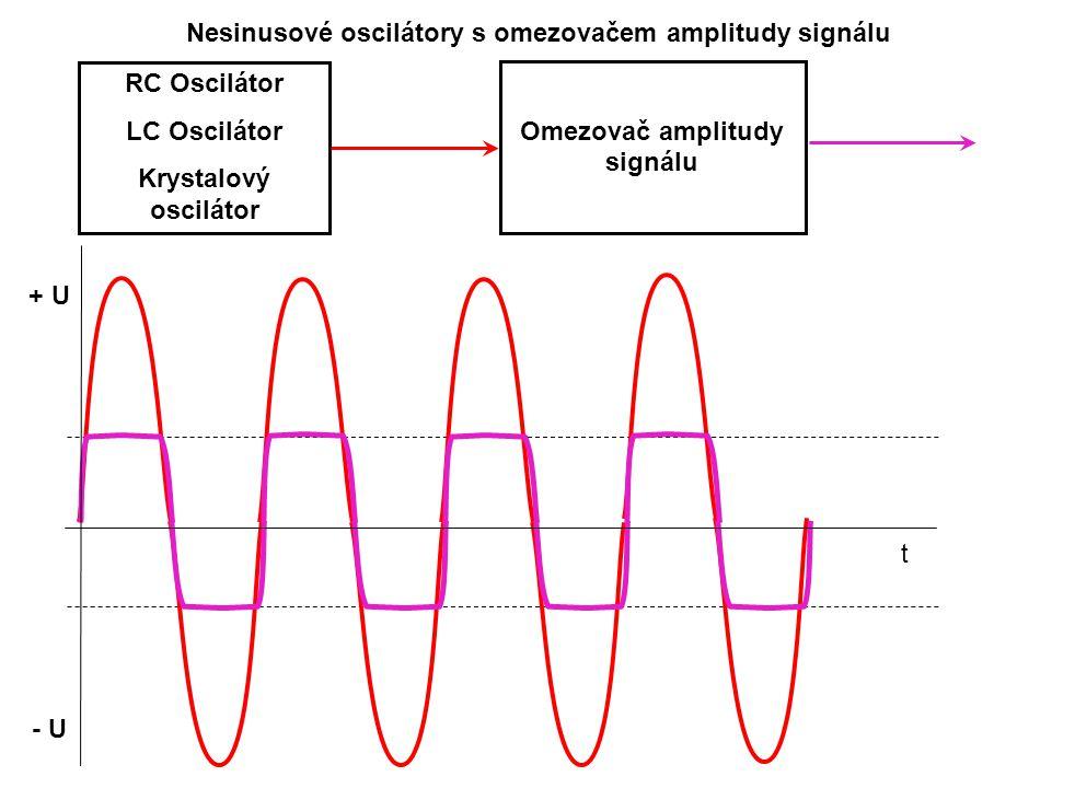 Nesinusové oscilátory s omezovačem amplitudy signálu RC Oscilátor LC Oscilátor Krystalový oscilátor Omezovač amplitudy signálu t + U - U