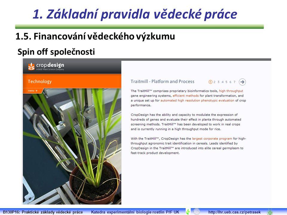 Spin off společnosti B130P16: Praktické základy vědecké práce Katedra experimentální biologie rostlin PřF UK http:/lhr.ueb.cas.cz/petrasek 1.