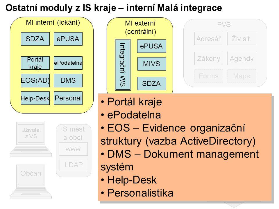 Ostatní moduly z IS kraje – interní Malá integrace SDZA MI externí (centrální) ePUSA MIVS Integrační WS SDZA MI interní (lokání) ePUSA EOS(AD)DMS Help-Desk Personal ePodatelna Portál kraje Portál kraje ePodatelna EOS – Evidence organizační struktury (vazba ActiveDirectory) DMS – Dokument management systém Help-Desk Personalistika Portál kraje ePodatelna EOS – Evidence organizační struktury (vazba ActiveDirectory) DMS – Dokument management systém Help-Desk Personalistika
