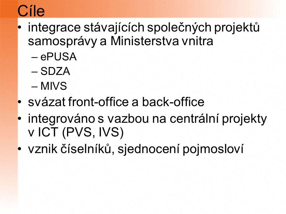 Cíle integrace stávajících společných projektů samosprávy a Ministerstva vnitra –ePUSA –SDZA –MIVS svázat front-office a back-office integrováno s vazbou na centrální projekty v ICT (PVS, IVS) vznik číselníků, sjednocení pojmosloví
