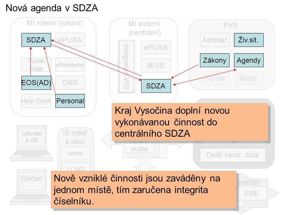 SDZA EOS(AD) Nová agenda v SDZA Personal Nově vzniklé činnosti jsou zaváděny na jednom místě, tím zaručena integrita číselníku.