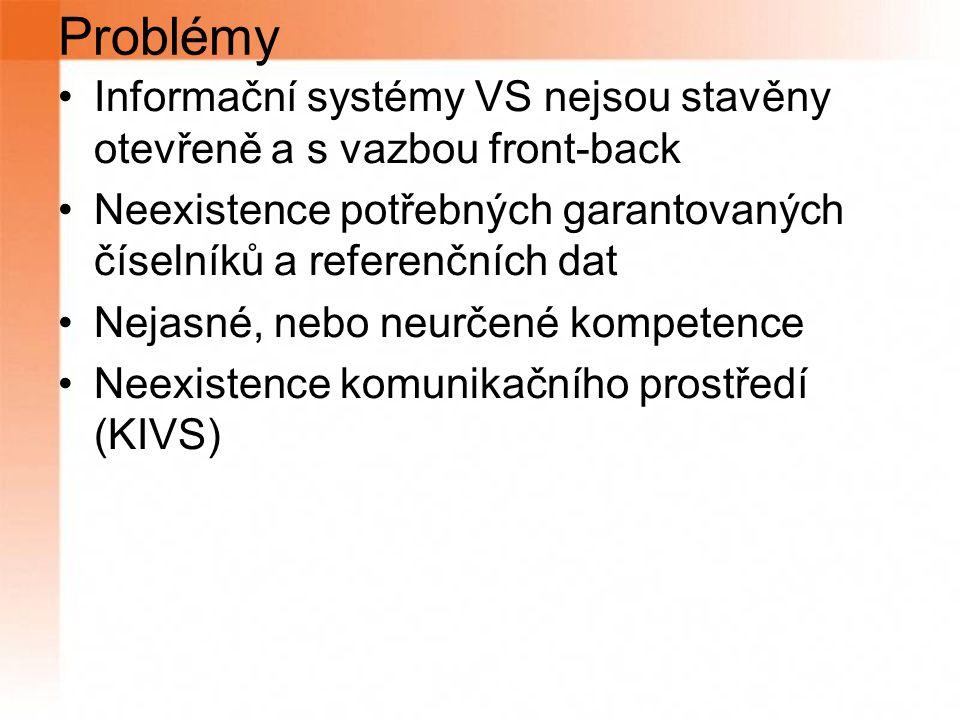 Problémy Informační systémy VS nejsou stavěny otevřeně a s vazbou front-back Neexistence potřebných garantovaných číselníků a referenčních dat Nejasné, nebo neurčené kompetence Neexistence komunikačního prostředí (KIVS)