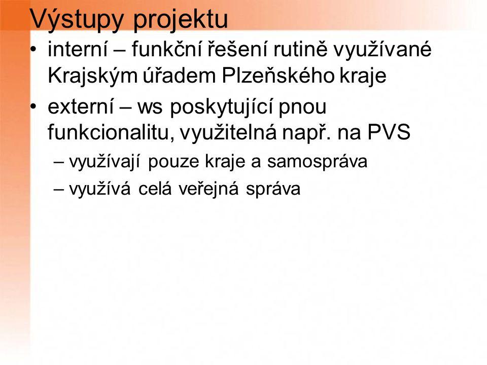 Výstupy projektu interní – funkční řešení rutině využívané Krajským úřadem Plzeňského kraje externí – ws poskytující pnou funkcionalitu, využitelná např.