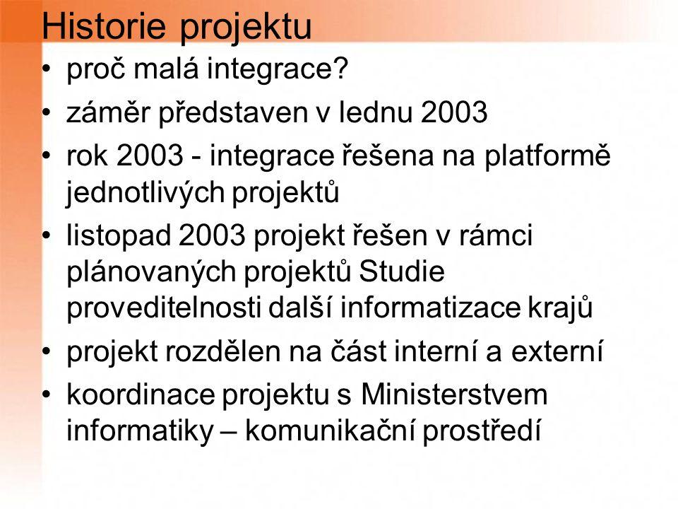 Historie projektu proč malá integrace.