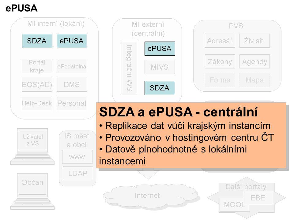 ePUSA SDZA a ePUSA - centrální Replikace dat vůči krajským instancím Provozováno v hostingovém centru ČT Datově plnohodnotné s lokálními instancemi SDZA a ePUSA - centrální Replikace dat vůči krajským instancím Provozováno v hostingovém centru ČT Datově plnohodnotné s lokálními instancemi ePUSASDZA ePUSA