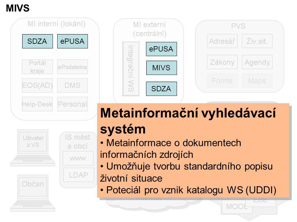 MIVS Metainformační vyhledávací systém Metainformace o dokumentech informačních zdrojích Umožňuje tvorbu standardního popisu životní situace Poteciál pro vznik katalogu WS (UDDI) Metainformační vyhledávací systém Metainformace o dokumentech informačních zdrojích Umožňuje tvorbu standardního popisu životní situace Poteciál pro vznik katalogu WS (UDDI) ePUSASDZA ePUSA MIVS