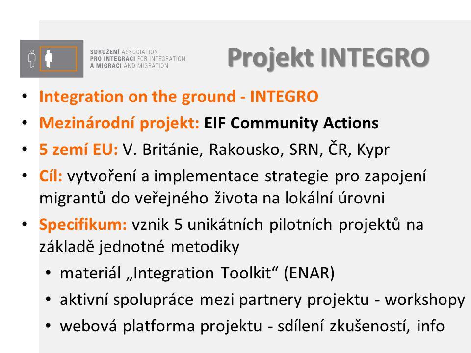 Projekt INTEGRO Integration on the ground - INTEGRO Mezinárodní projekt: EIF Community Actions 5 zemí EU: V. Británie, Rakousko, SRN, ČR, Kypr Cíl: vy