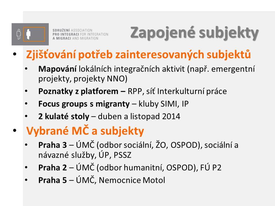 Zapojené subjekty Zjišťování potřeb zainteresovaných subjektů Mapování lokálních integračních aktivit (např. emergentní projekty, projekty NNO) Poznat