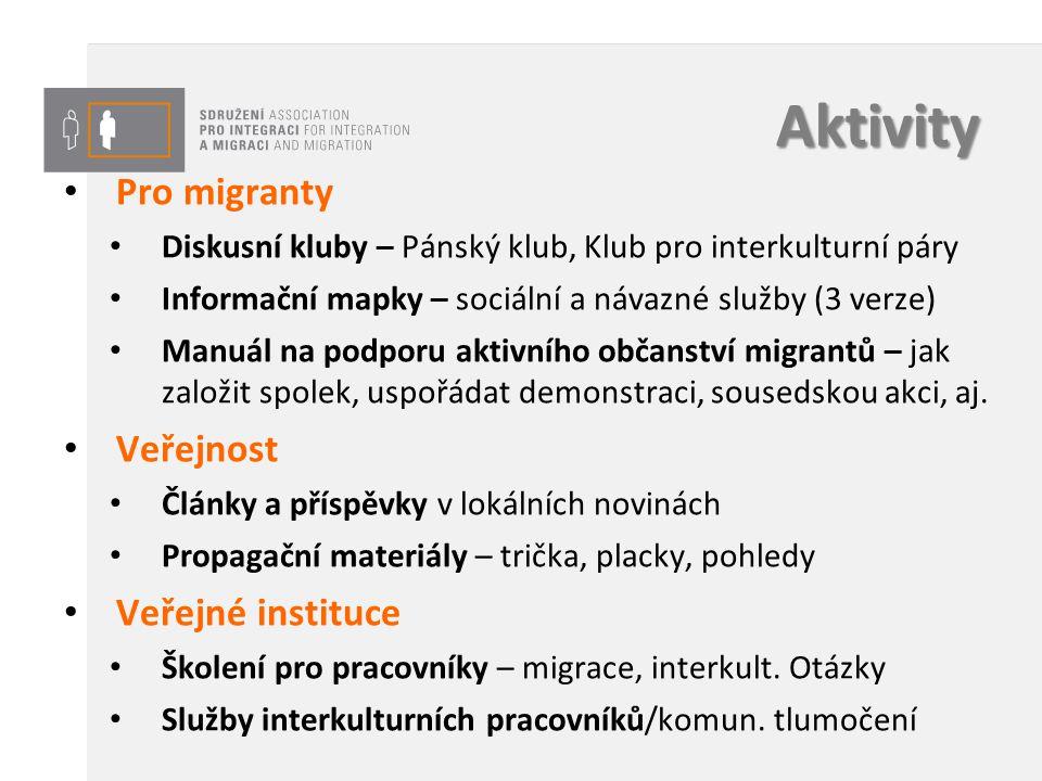 Aktivity Pro migranty Diskusní kluby – Pánský klub, Klub pro interkulturní páry Informační mapky – sociální a návazné služby (3 verze) Manuál na podpo