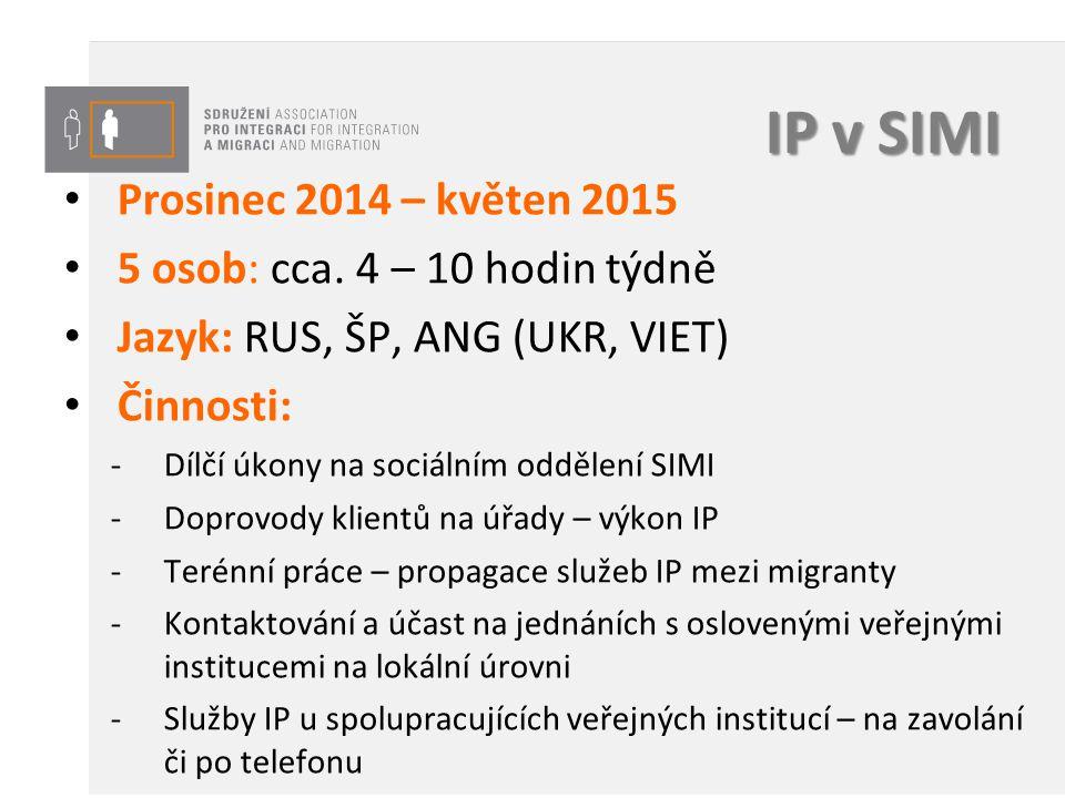 IP v SIMI Prosinec 2014 – květen 2015 5 osob: cca. 4 – 10 hodin týdně Jazyk: RUS, ŠP, ANG (UKR, VIET) Činnosti: -Dílčí úkony na sociálním oddělení SIM